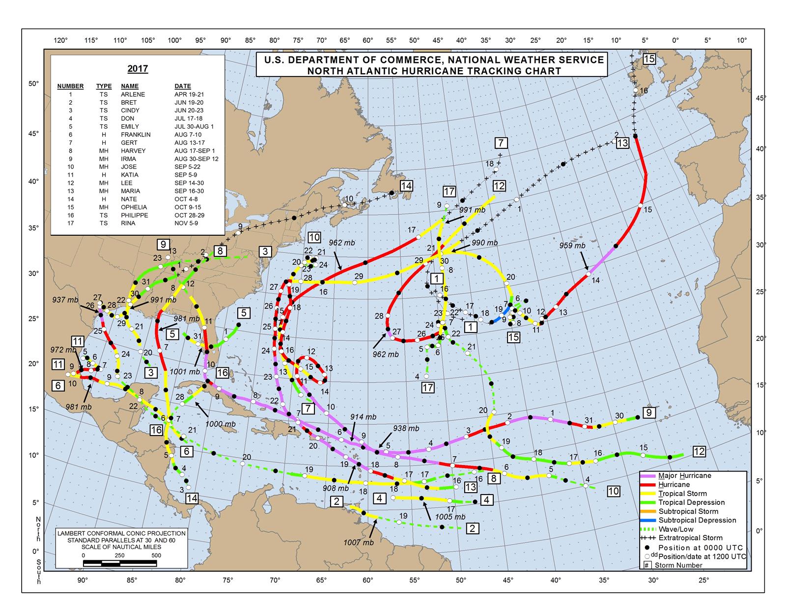 Les ouragans en Floride pendant la saison 2017
