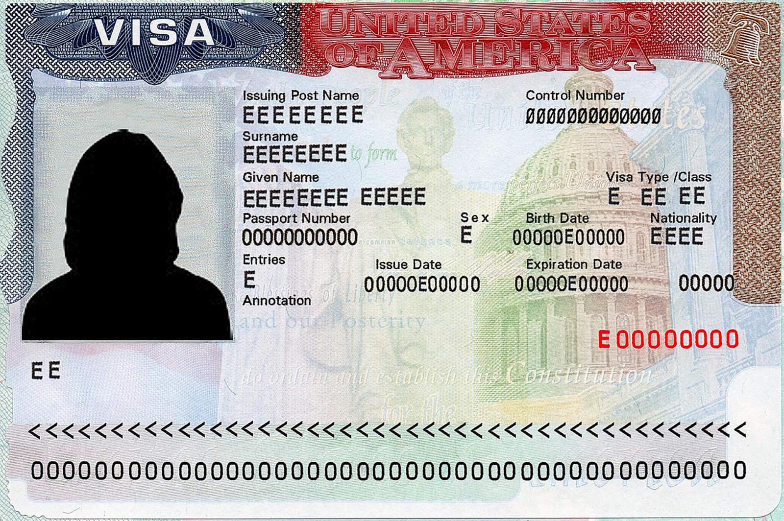 Les questions les plus fréquentes à propos du visa E-2
