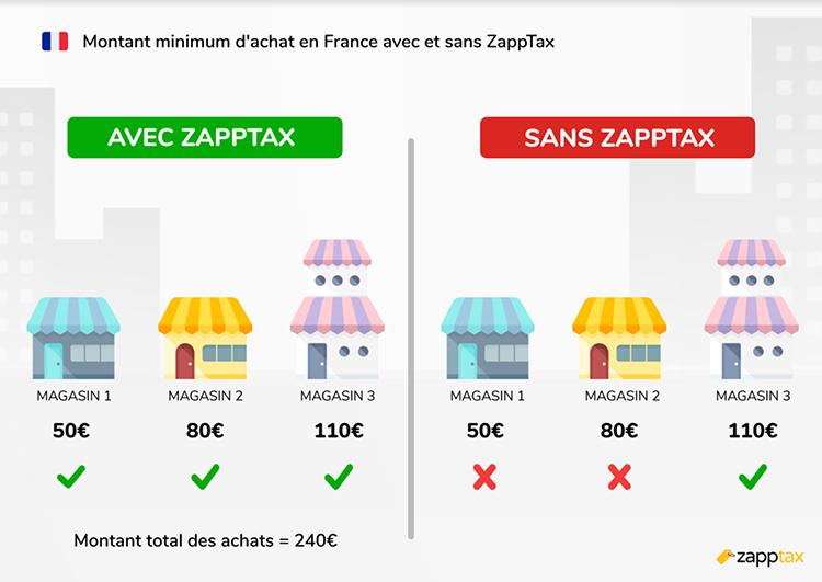 zapptax-conseil-de-pro-2